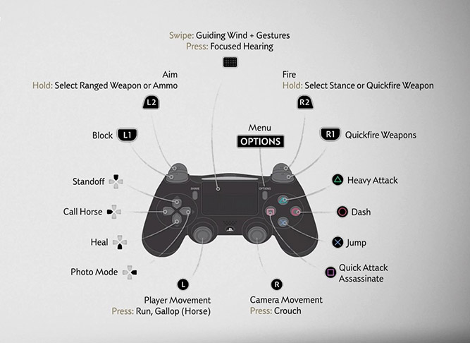 controller with basic controls displayed
